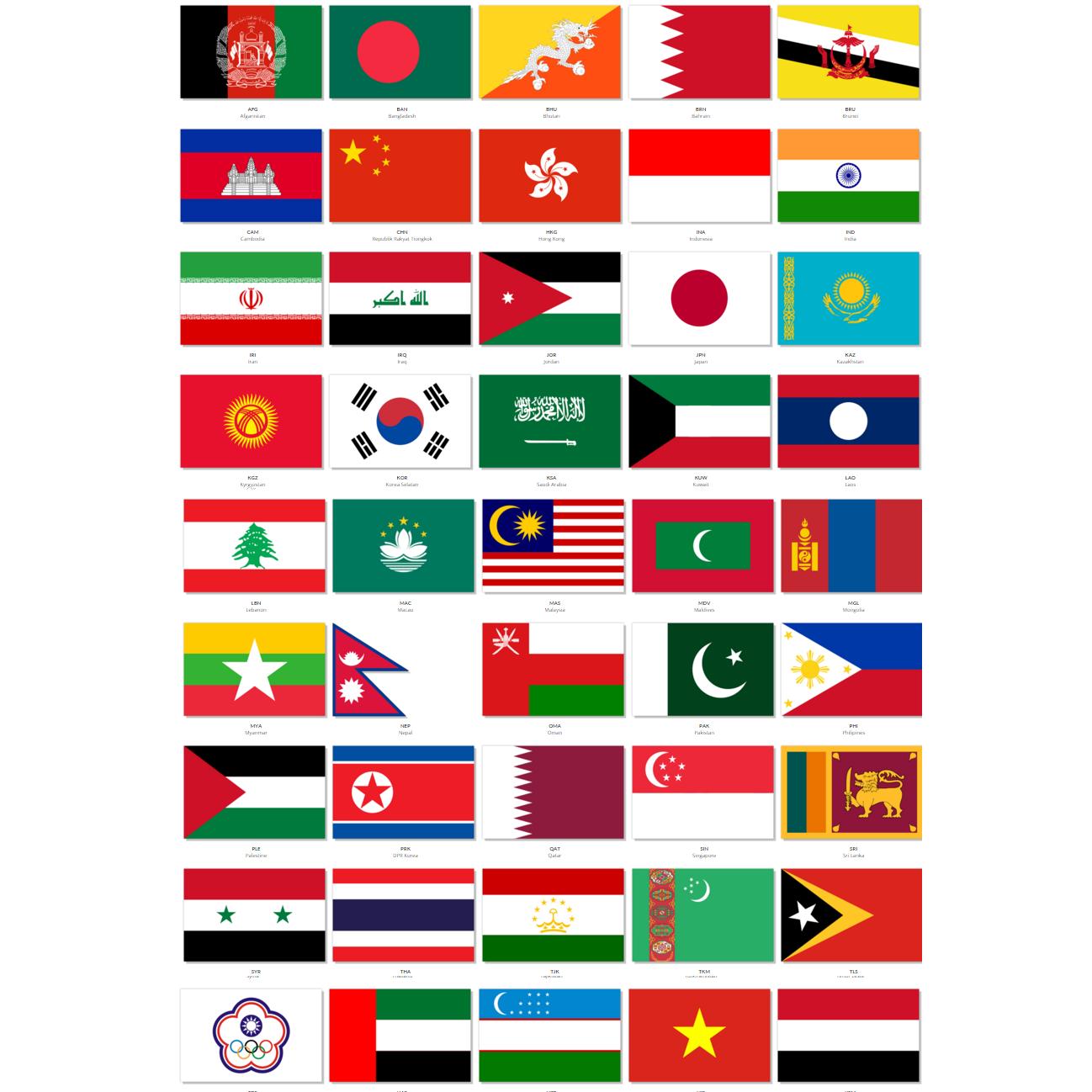 Daftar Negara Peserta Asian Games 2018 Jakarta - Palembang